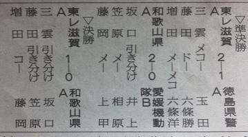 0608kochi.jpg
